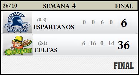 Scoreboard 4