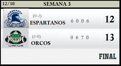 Scoreboard sem 3