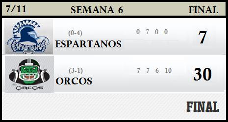 Scoreboard 6