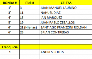 Draft Celtas